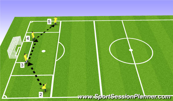 Football/Soccer Session Plan Drill (Colour): Passing Along Defensive Line