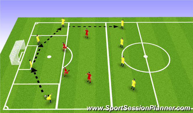 Football/Soccer Session Plan Drill (Colour): Playing Out with Defensive Zones