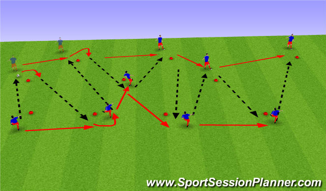 Football/Soccer Session Plan Drill (Colour): BU 11 passing and receiving