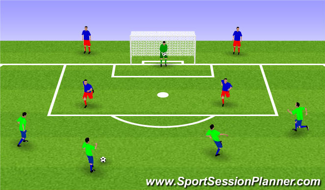 Football/Soccer Session Plan Drill (Colour): BU 11 shooting