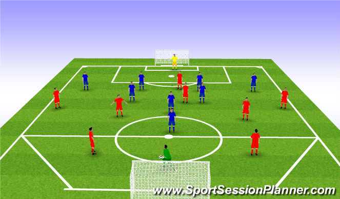 Football/Soccer Session Plan Drill (Colour): Midfield Poss + Pen - SSG