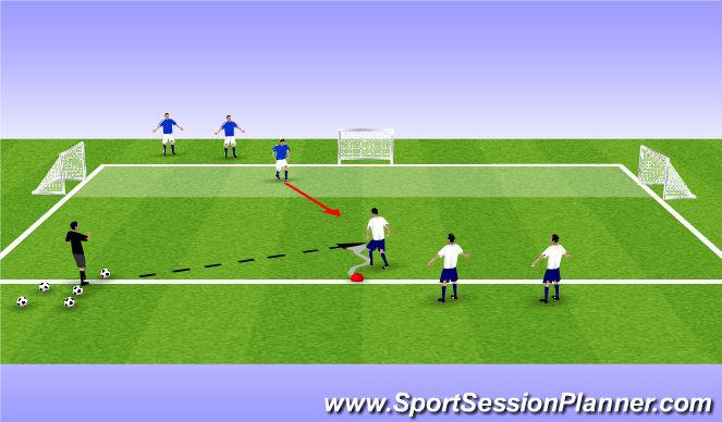 Football/Soccer Session Plan Drill (Colour): Spring/Summer 1v1 attacking
