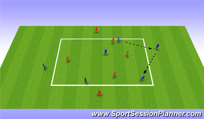 Football/Soccer Session Plan Drill (Colour): 6v4 targets SSG