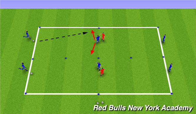 Football/Soccer Session Plan Drill (Colour): Warm up- recognize before receiving