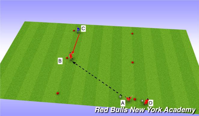 Football/Soccer Session Plan Drill (Colour): Receiving diagonal pass (pressure)