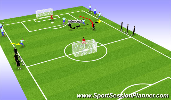 Football/Soccer Session Plan Drill (Colour): 2v2 to 4v2 when D wins ball
