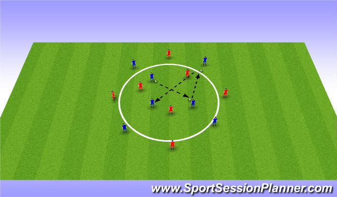 Football/Soccer Session Plan Drill (Colour): PASSING ROTATION GAME