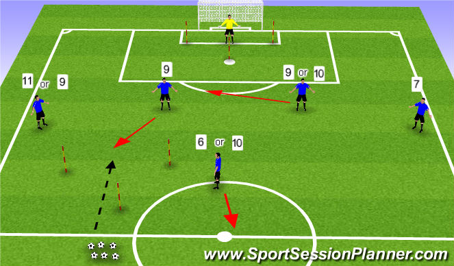 Football/Soccer Session Plan Drill (Colour): Attack movements 1