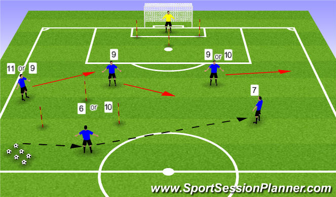 Football/Soccer Session Plan Drill (Colour): Attack movements 2