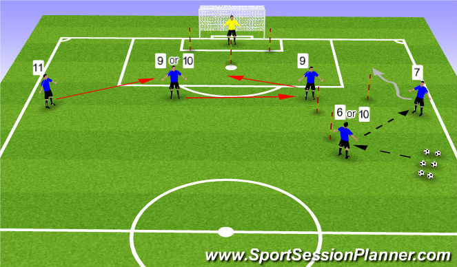 Football/Soccer Session Plan Drill (Colour): Attack movements 3