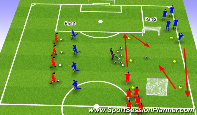 Football/Soccer Session Plan Drill (Colour): Station 2: Defending 1v1's and 2v2's