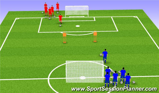 Football/Soccer Session Plan Drill (Colour): Station 3: Dribbling, Turning and Shooting