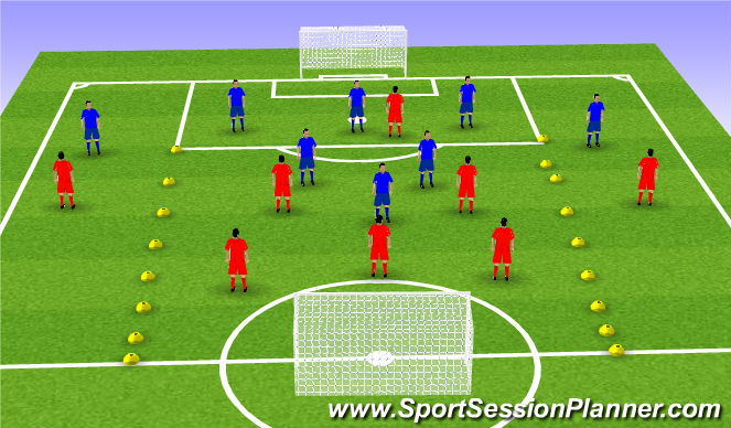 Football/Soccer Session Plan Drill (Colour): Station 4: 8v8 with Wide Players