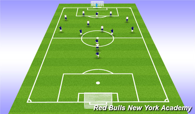 Football/Soccer Session Plan Drill (Colour): Phase plus game