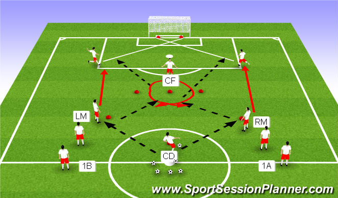 Football/Soccer Session Plan Drill (Colour): Playing with width & depth