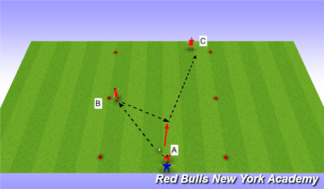 Football/Soccer Session Plan Drill (Colour): Main Activity-
