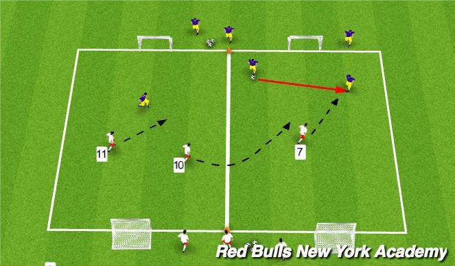 Football/Soccer Session Plan Drill (Colour): Main Theme I