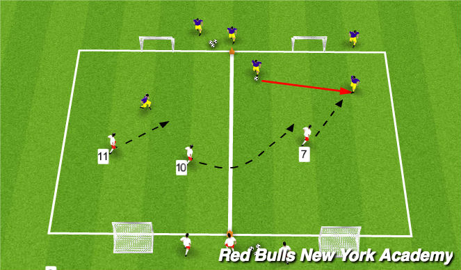 Football/Soccer Session Plan Drill (Colour): Main Theme I