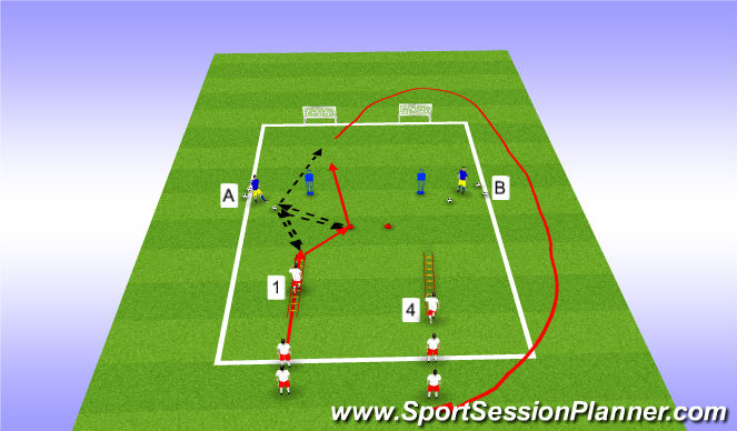 Football/Soccer Session Plan Drill (Colour): High Tempo Pass and Move