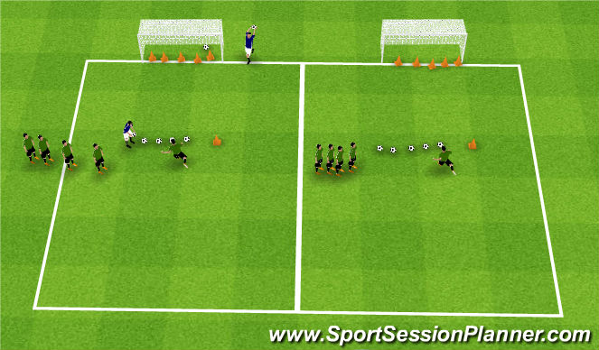 Football/Soccer Session Plan Drill (Colour): Shoting Accuracy