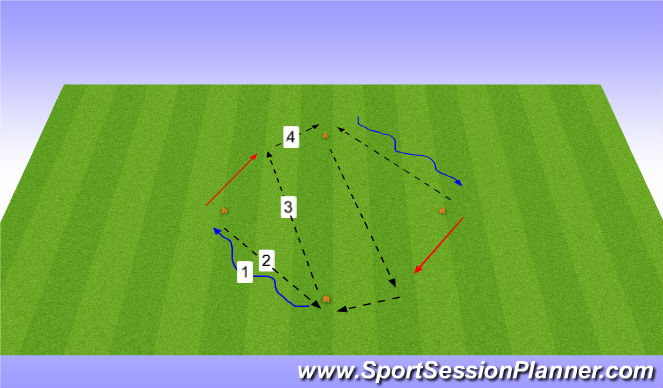 Football/Soccer Session Plan Drill (Colour): Diamond - Step on, Passing & Receiving - Progression
