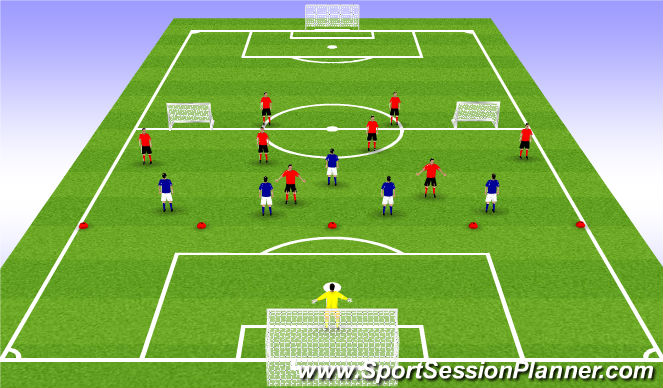 Football/Soccer Session Plan Drill (Colour): Stage III