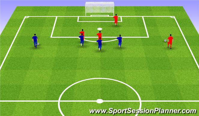 Football/Soccer Session Plan Drill (Colour): Crossing. Wrzutki.