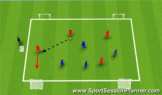 Football/Soccer Session Plan Drill (Colour): 4 Goal Game (Wide Play)