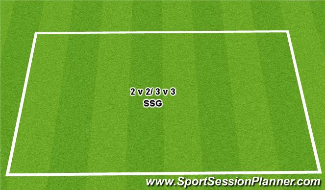 Football/Soccer Session Plan Drill (Colour): 2 v 2 SSG