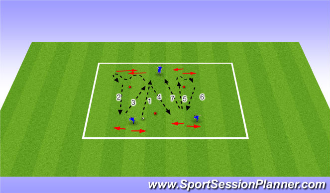 Football/Soccer Session Plan Drill (Colour): Passing with movement