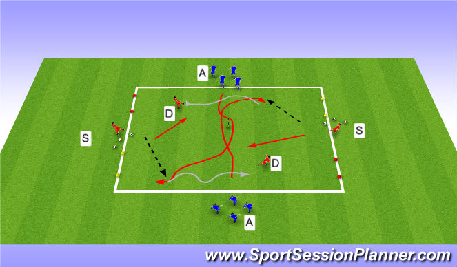 Football/Soccer Session Plan Drill (Colour): Attack to finish