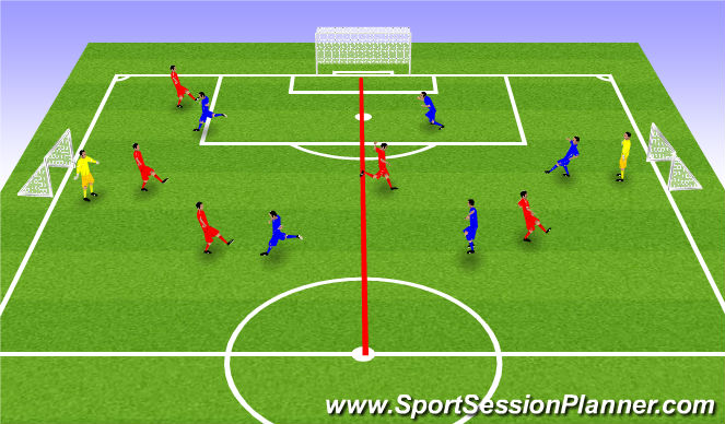 Football/Soccer Session Plan Drill (Colour): SSG - max 3 touches
