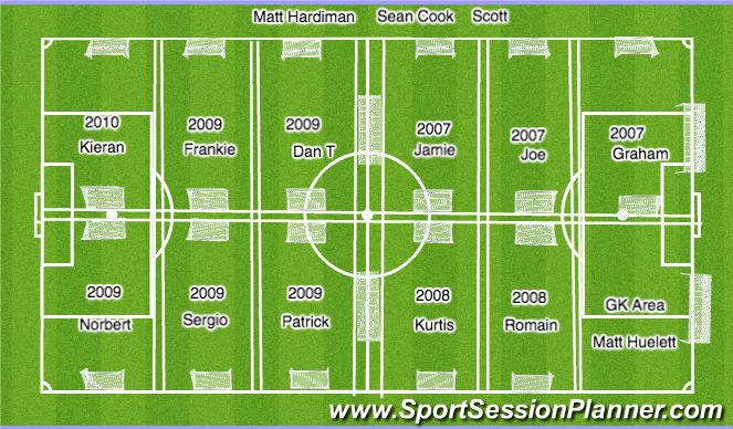 Football/Soccer Session Plan Drill (Colour): U7 - U10 5.30 - 6.15pm