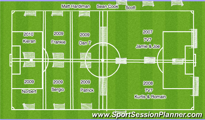 Football/Soccer Session Plan Drill (Colour): U7 - U10 6.15 - 7.00pm