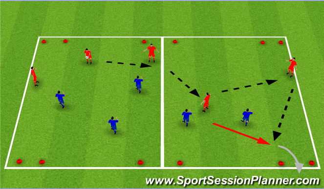 Football/Soccer Session Plan Drill (Colour): Match triple goal