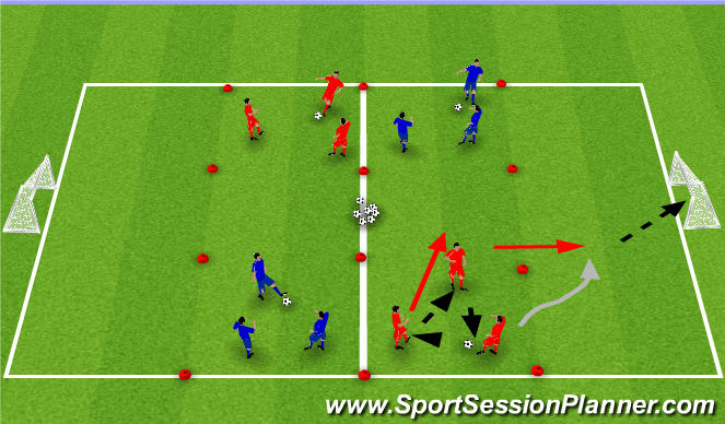 Football/Soccer Session Plan Drill (Colour): Goal races