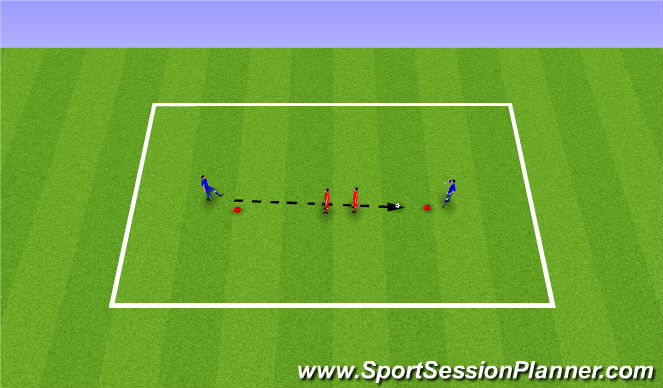 Football/Soccer Session Plan Drill (Colour): Passing Tunnel