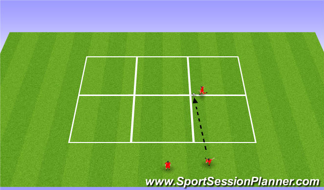 Football/Soccer Session Plan Drill (Colour): Moving Marbles