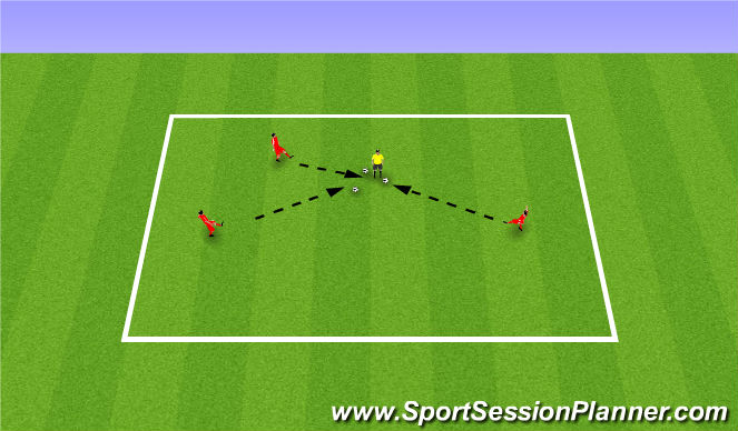 Football/Soccer Session Plan Drill (Colour): Funky Chicken