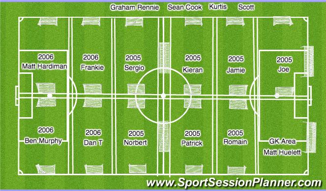 Football/Soccer Session Plan Drill (Colour): U11 & U12 - 7.00 - 7.45pm