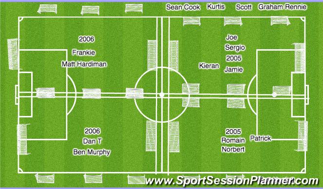 Football/Soccer Session Plan Drill (Colour): U11 & U12 - 7.45 - 8.30pm