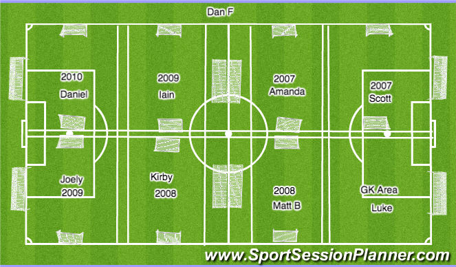 Football/Soccer Session Plan Drill (Colour): u7-u10 - 5.00 - 5.45pm