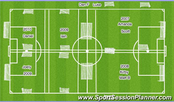 Football/Soccer Session Plan Drill (Colour): U7 - U10 5.45 - 6.30pm