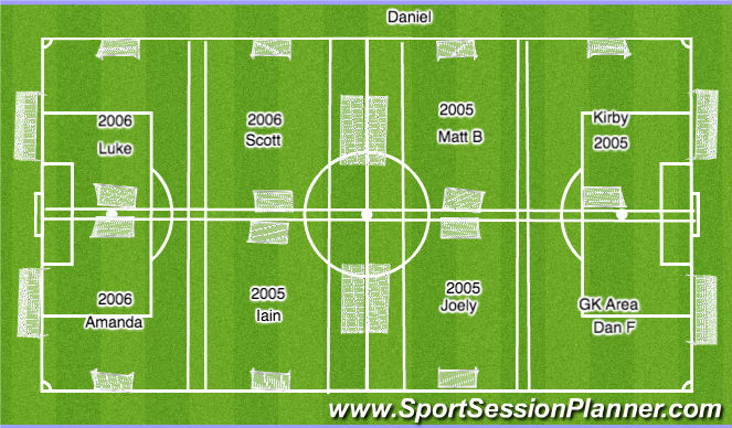 Football/Soccer Session Plan Drill (Colour): U11 & U12 - 6.30 - 7.15pm