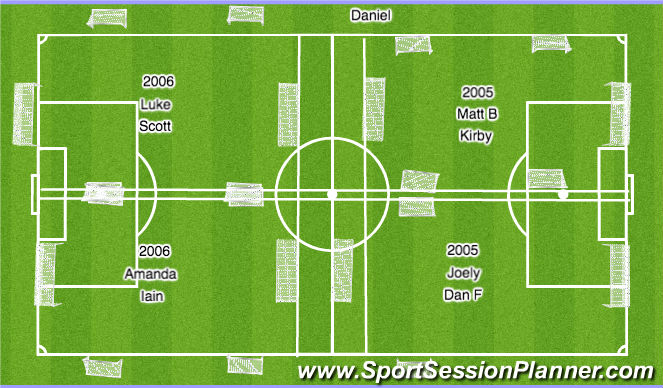 Football/Soccer Session Plan Drill (Colour): U11 & U12 - 7.15 - 8.00pm