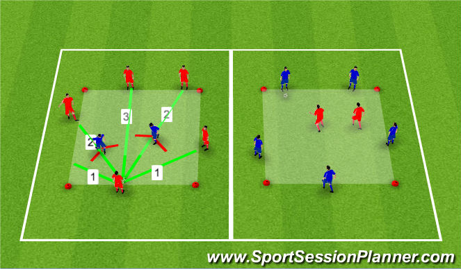Football/Soccer Session Plan Drill (Colour): Reitabolti, 4:2 eða 5:2