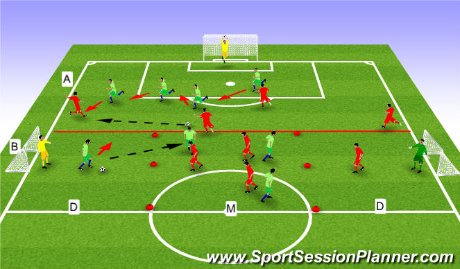 Football/Soccer Session Plan Drill (Colour): principles of the game/defenders/midfielders