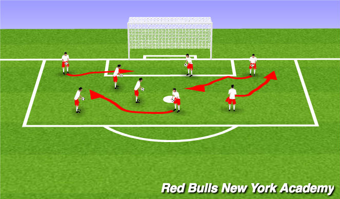 Football/Soccer Session Plan Drill (Colour): Basic Handling - 1