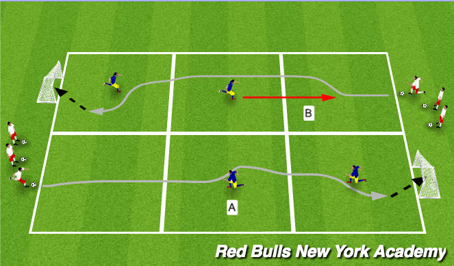 Football/Soccer Session Plan Drill (Colour): Dribbling Gauntlet