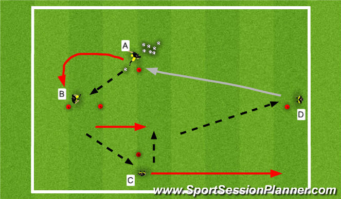 Football/Soccer Session Plan Drill (Colour): Passing technique and movement.